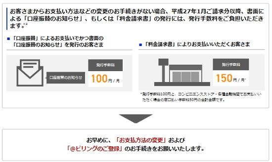 NTT東日本「フレッツ光」料金支払いに関する手数料